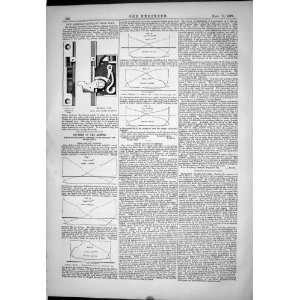 1879 ENGINEERING STEAM ENGINE ECONOMY BEAM CYLINDER Home & Kitchen