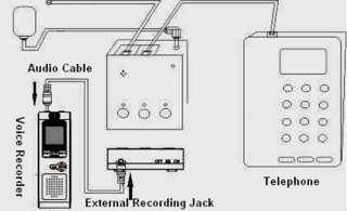 Automatic Telephone Answering Machine, Japan Quality |