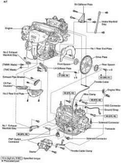Fan Relay Location 2008 Equinox also Water Leaking In Car From Ac together with Nissan Murano Spark Plug Diagram besides Ford Zx2 Motor Diagram Repalcement Parts And as well T5341992 Need serpentine belt diagram 2001 ford. on camry 3 5l v6 engine diagram