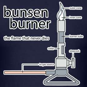 TSOTD   Bunsen Burner T shirt (double sided)  Beatnik Turtles T