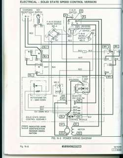 wiring diagram for 1996 ezgo buggies unlimited images 1990 ezgo 96 volt battery wiring diagram get image about